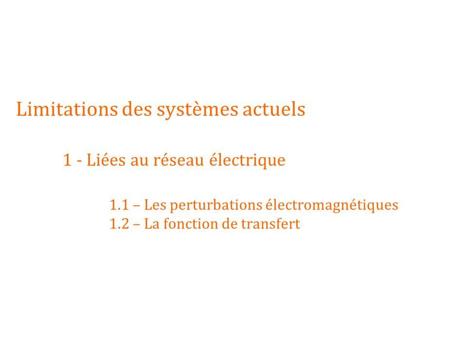 8 1.1 - Les perturbations électromagnétiques Conduites sur le réseau électrique –Signaux provenant de l accès énergie –Raies radio-fréquences couplées –Signaux générés par les appareils connectés au réseau