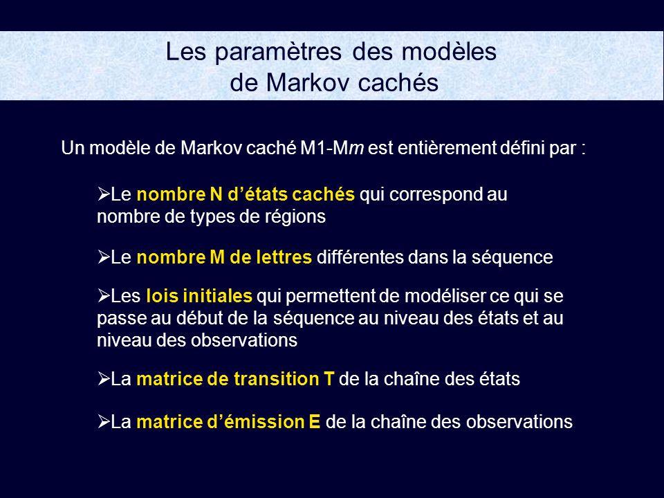 Les paramètres des modèles de Markov cachés Un modèle de Markov caché M1-Mm est entièrement défini par : Le nombre N détats cachés qui correspond au nombre de types de régions Le nombre M de lettres différentes dans la séquence Les lois initiales qui permettent de modéliser ce qui se passe au début de la séquence au niveau des états et au niveau des observations La matrice de transition T de la chaîne des états La matrice démission E de la chaîne des observations