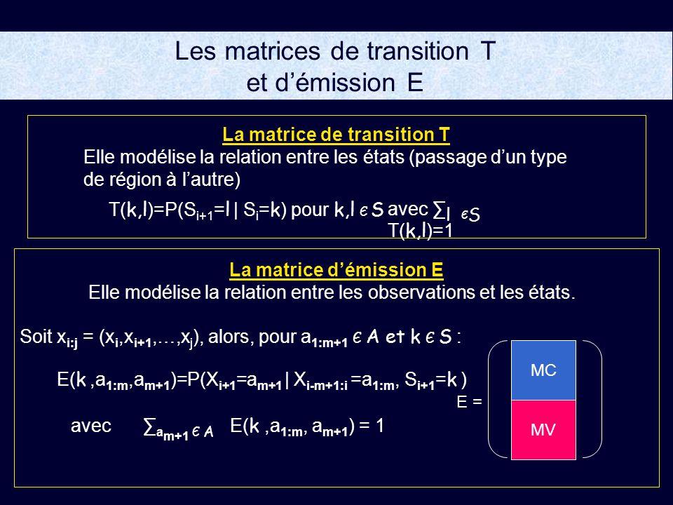 Les matrices de transition T et démission E La matrice de transition T Elle modélise la relation entre les états (passage dun type de région à lautre) T(k,l)=P(S i+1 =l | S i =k) pour k,l Є S avec l Є S T(k,l)=1 La matrice démission E Elle modélise la relation entre les observations et les états.