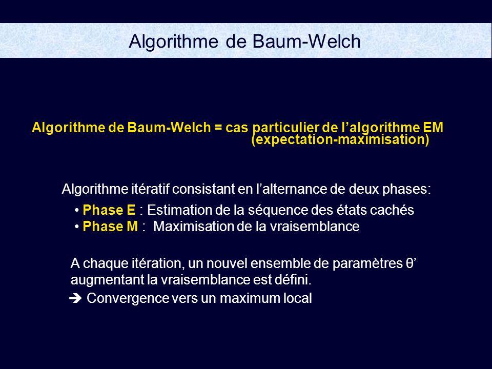 Algorithme de Baum-Welch Algorithme de Baum-Welch = cas particulier de lalgorithme EM Algorithme itératif consistant en lalternance de deux phases: Phase E : Estimation de la séquence des états cachés Phase M : Maximisation de la vraisemblance A chaque itération, un nouvel ensemble de paramètres θ augmentant la vraisemblance est défini.