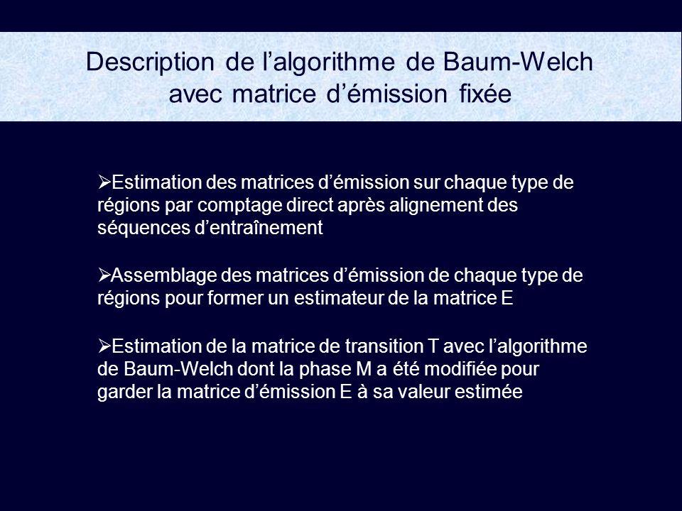 Estimation des matrices démission sur chaque type de régions par comptage direct après alignement des séquences dentraînement Estimation de la matrice de transition T avec lalgorithme de Baum-Welch dont la phase M a été modifiée pour garder la matrice démission E à sa valeur estimée Assemblage des matrices démission de chaque type de régions pour former un estimateur de la matrice E Description de lalgorithme de Baum-Welch avec matrice démission fixée