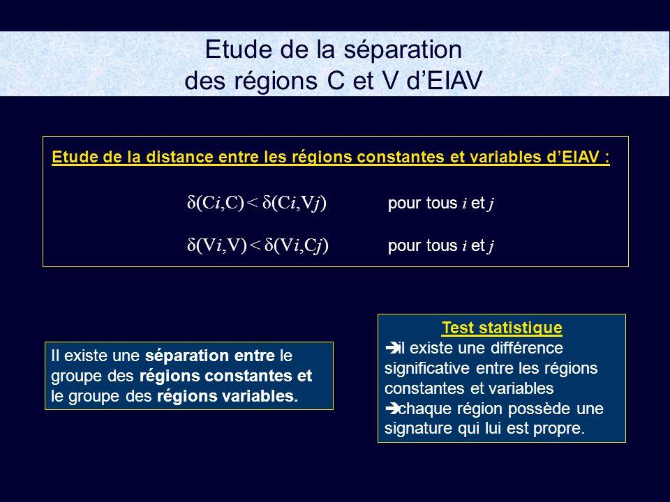 Il existe une séparation entre le groupe des régions constantes et le groupe des régions variables.