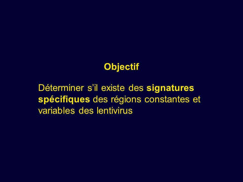Déterminer sil existe des signatures spécifiques des régions constantes et variables des lentivirus Objectif