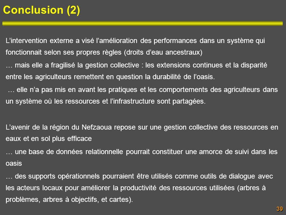 Conclusion (2) Lintervention externe a visé lamélioration des performances dans un système qui fonctionnait selon ses propres règles (droits deau ance