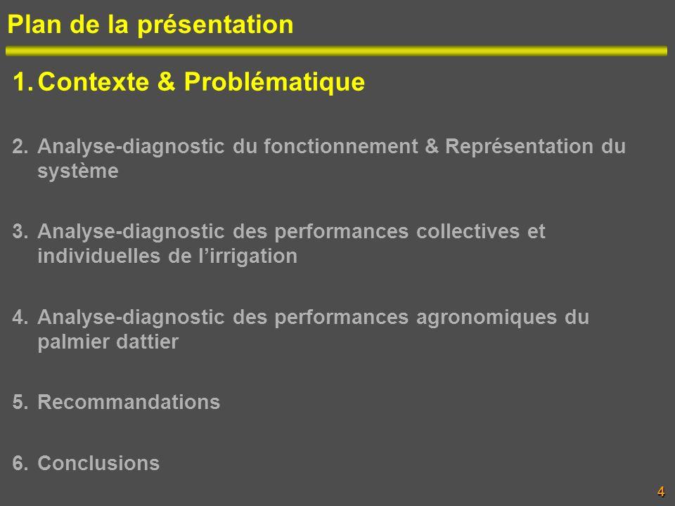 Recommandations pour améliorer les performances quantitatives et qualitatives du PD 35