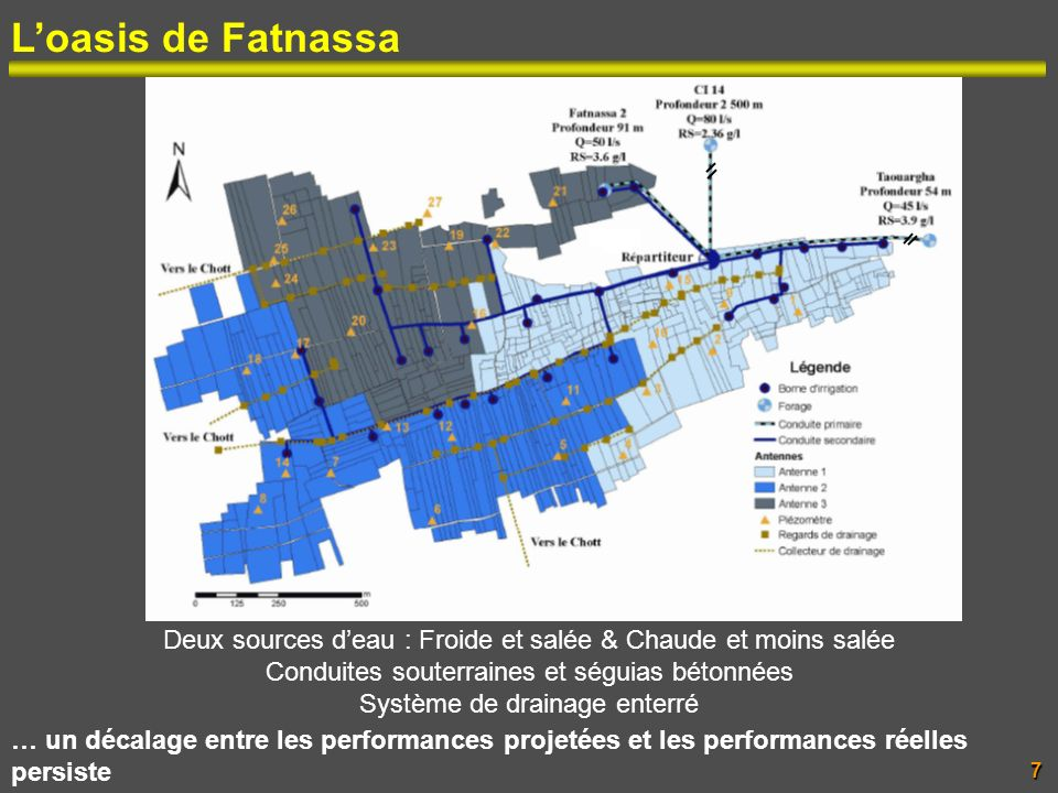 Loasis de Fatnassa Deux sources deau : Froide et salée & Chaude et moins salée Conduites souterraines et séguias bétonnées Système de drainage enterré