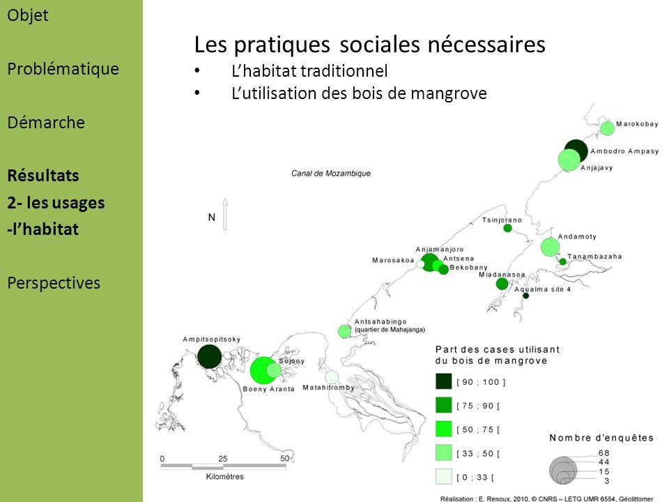 Objet Problématique Démarche Résultats 2- les usages -lhabitat Perspectives Les pratiques sociales nécessaires Lhabitat traditionnel Lutilisation des