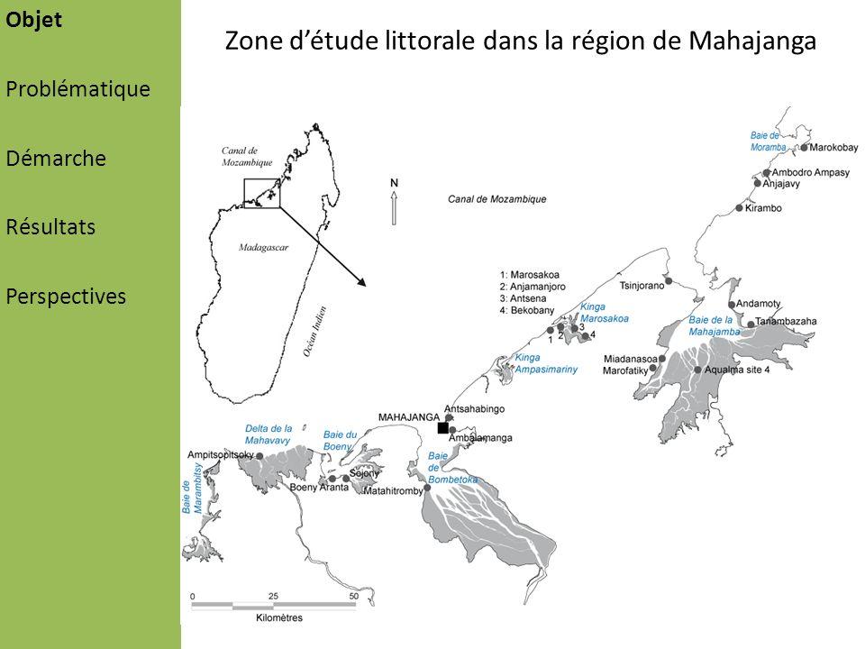Zone détude littorale dans la région de Mahajanga Objet Problématique Démarche Résultats Perspectives