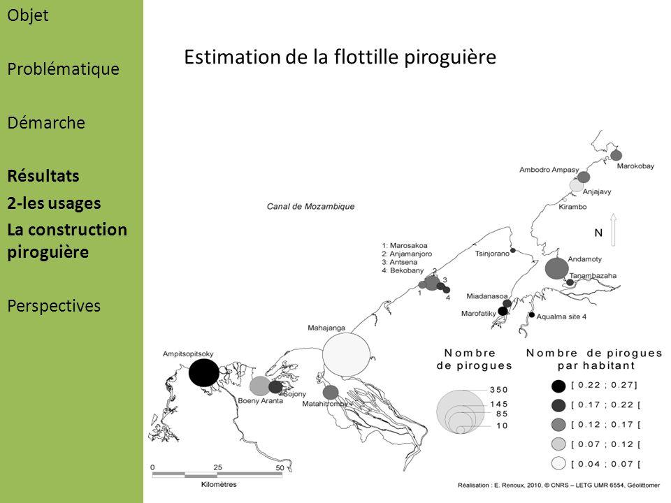 Objet Problématique Démarche Résultats 2-les usages La construction piroguière Perspectives Estimation de la flottille piroguière