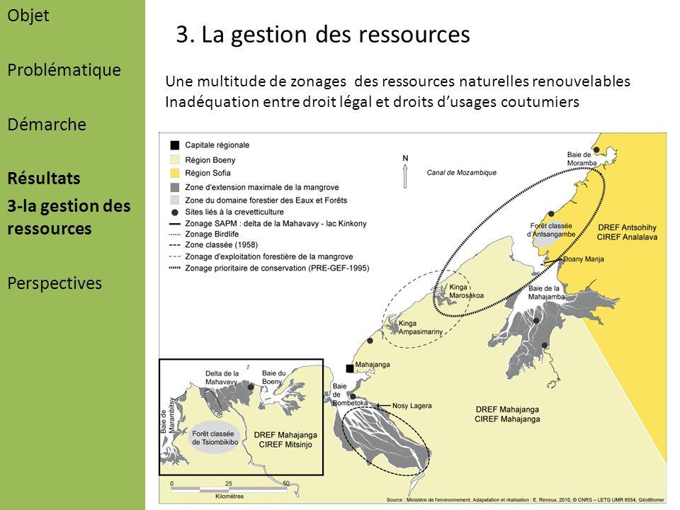 Objet Problématique Démarche Résultats 3-la gestion des ressources Perspectives 3.La gestion des ressources Une multitude de zonages des ressources na