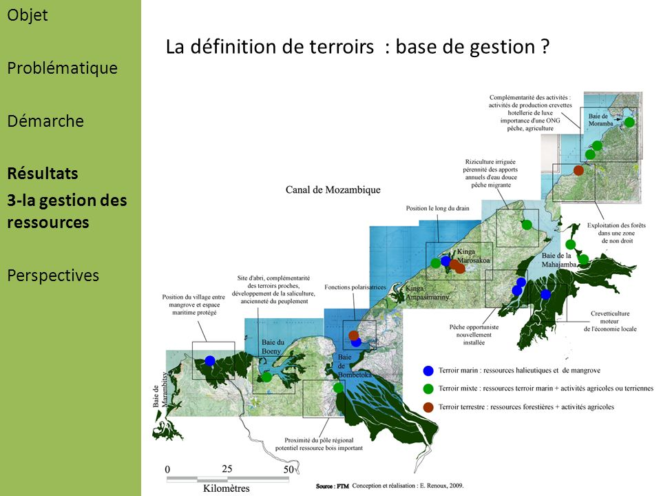 Objet Problématique Démarche Résultats 3-la gestion des ressources Perspectives La définition de terroirs : base de gestion ?