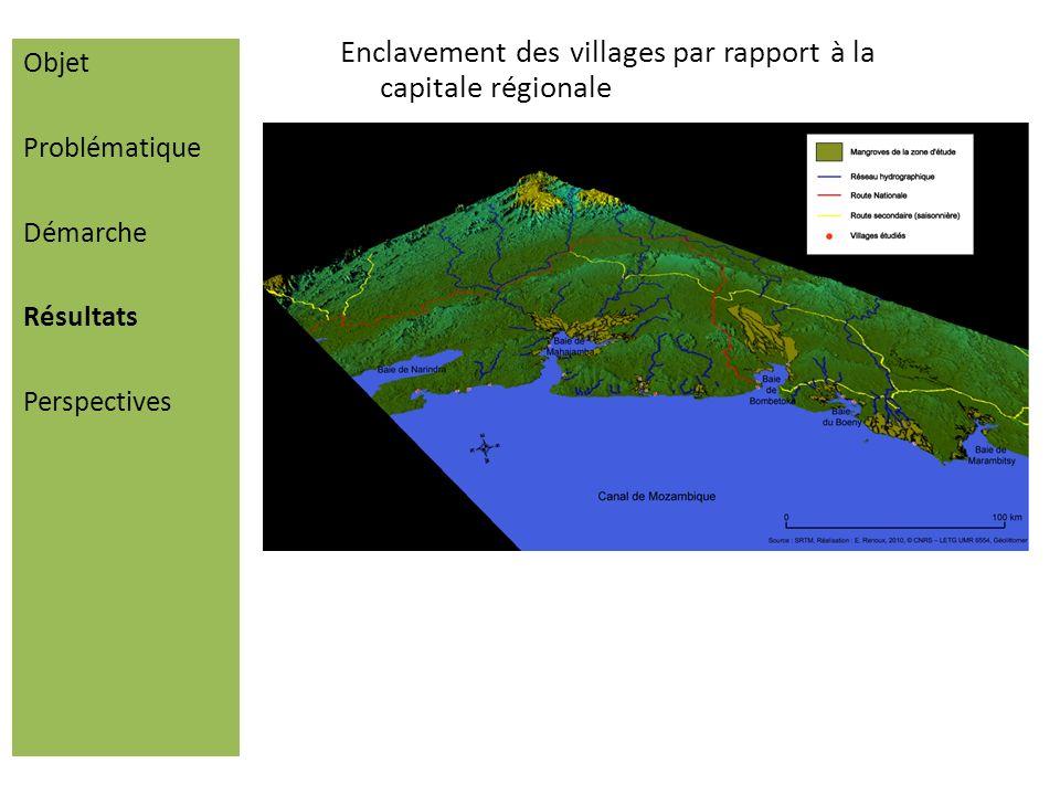 Enclavement des villages par rapport à la capitale régionale Objet Problématique Démarche Résultats Perspectives