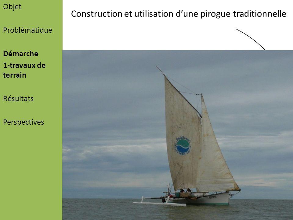 Construction et utilisation dune pirogue traditionnelle Se rendre sur les terrains détudes Devenir acteur Objet Problématique Démarche 1-travaux de te