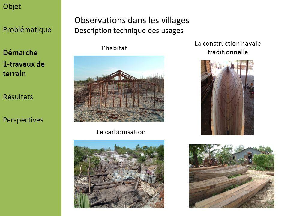 Objet Problématique Démarche Résultats 2- les usages -lhabitat Perspectives Les pratiques sociales nécessaires Lhabitat traditionnel Lutilisation des bois de mangrove