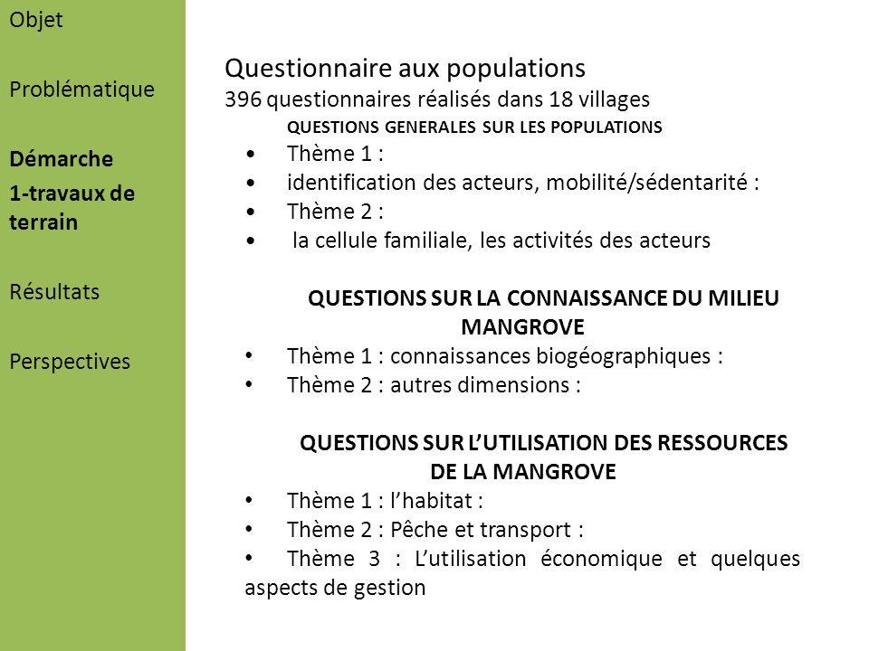 Objet Problématique Démarche 1-travaux de terrain Résultats Perspectives Questionnaire aux populations 396 questionnaires réalisés dans 18 villages QU