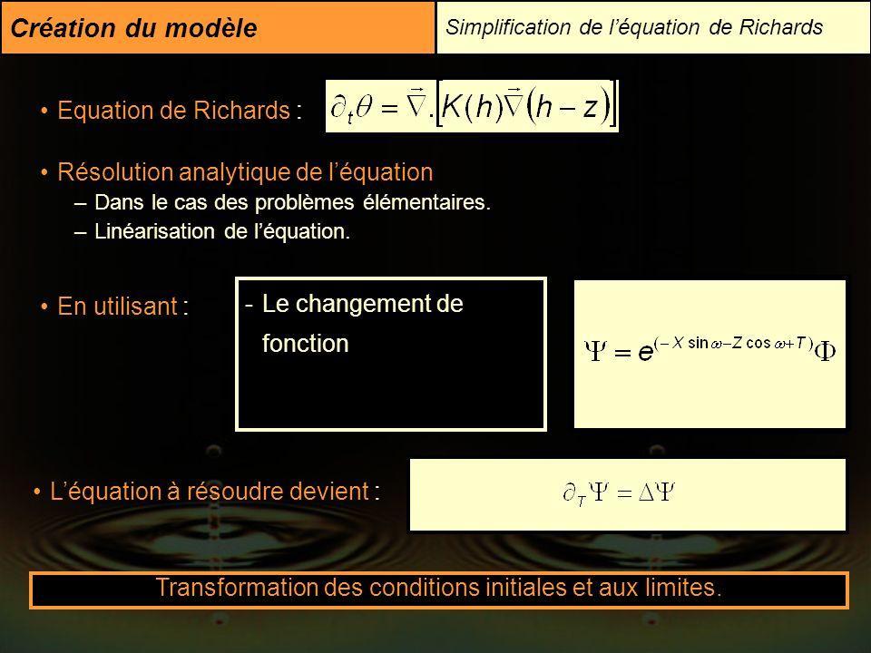 -La transformation de Kirchhoff -Lhypothèse du sol linéaire -Le modèle de Gardner Simplification de léquation de Richards -Le changement de variables