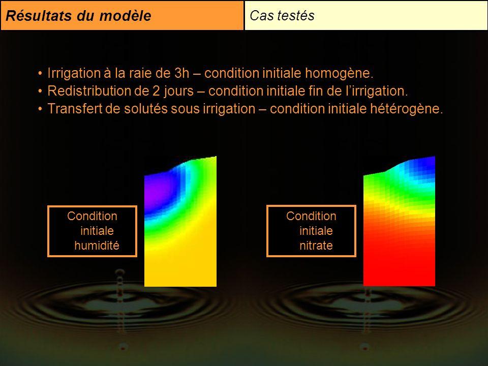 Résultats du modèle Cas testés Irrigation à la raie de 3h – condition initiale homogène. Redistribution de 2 jours – condition initiale fin de lirriga