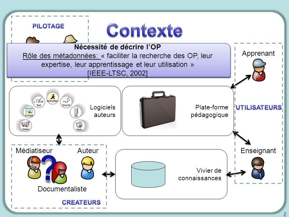 Identifiant OP (LOM 1.1) Titre (LOM 1.2) Langue (LOM 1.3) Mots Clefs (LOM 1.5) Couverture (LOM 1.6) Niveau dagrégation (LOM 1.8) Version (LOM 2.1) Public cible (LOM 5.5 à 5.7) Discipline (LOM 9) Pré-requis (LOM 9) Droits (LOM 6) Schéma, langue de métadonnées (LOM 3.3 et 3.4) Relation (LOM 7) en cas de segmentation Cycle de vie génériqueServicesImplémentationConclusion 13 Enrichissement Médiatiseur Documentaliste Auteur Initialisation Comité de programmes [obsolète] [sinon] Enseignant ApprenantComité Editorial EIAH: [Catteau, Vidal, Broisin, 2007] Pour chaque révision: Etat (LOM 2.2) Contribution (LOM 2.3 et 3.2) Identifiant Métadonnées (LOM 3.1) Relation avec la révision précédente (LOM 7) Identifiant OP (LOM 1.1.2) Description (LOM 1.4) Structure (LOM 1.7) Métadonnées pédagogiques (LOM 5.1 à 5.4, 5.8 à 5.11) Relations pédagogiques avec dautres OP (LOM 7) Version (LOM 2.1) après retours dexp.