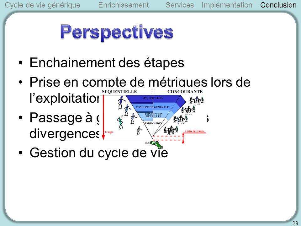 Enchainement des étapes Prise en compte de métriques lors de lexploitation Passage à grande échelle des divergences Gestion du cycle de vie Cycle de vie génériqueServicesImplémentationConclusion 29 Enrichissement