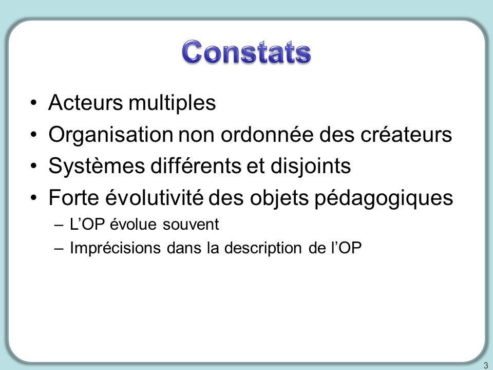 Acteurs multiples Organisation non ordonnée des créateurs Systèmes différents et disjoints Forte évolutivité des objets pédagogiques –LOP évolue souvent –Imprécisions dans la description de lOP 3