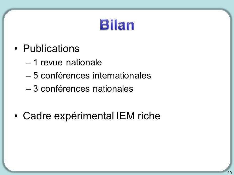 Publications –1 revue nationale –5 conférences internationales –3 conférences nationales Cadre expérimental IEM riche 30