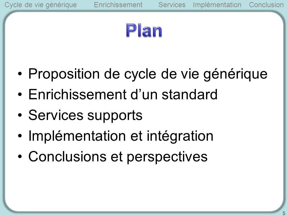 Proposition de cycle de vie générique Enrichissement dun standard Services supports Implémentation et intégration Conclusions et perspectives Cycle de vie génériqueEnrichissementServicesImplémentationConclusion 5