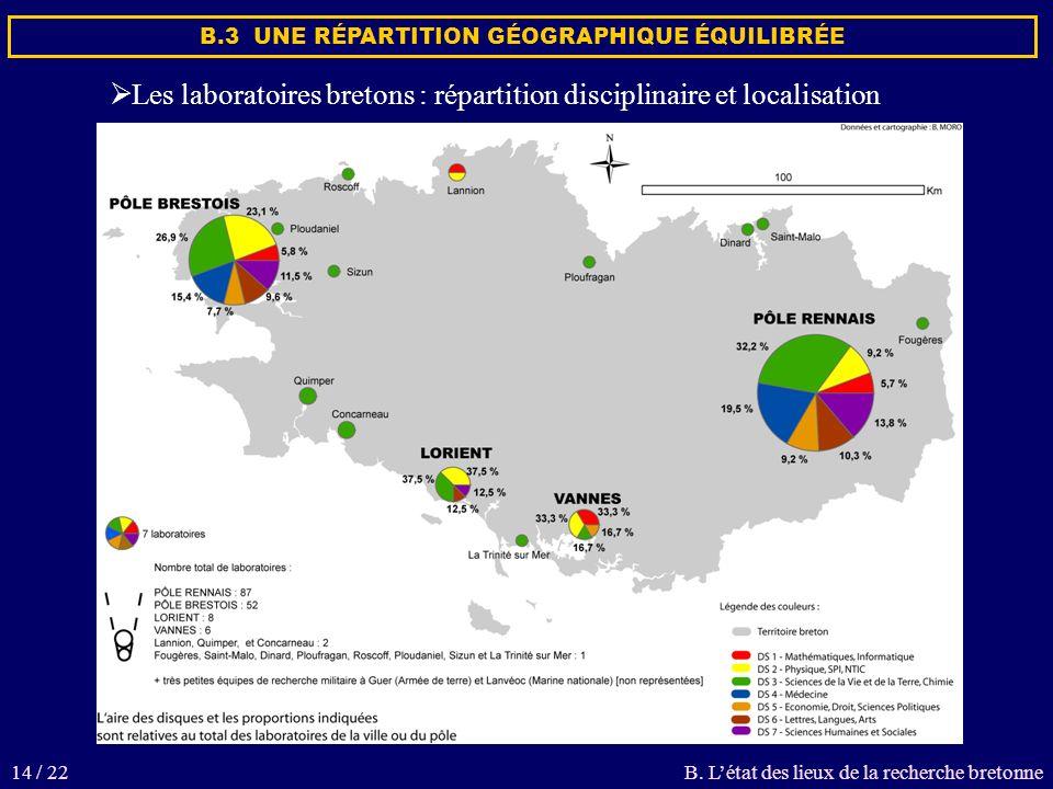 Les laboratoires bretons : répartition disciplinaire et localisation B.3 UNE RÉPARTITION GÉOGRAPHIQUE ÉQUILIBRÉE B. Létat des lieux de la recherche br