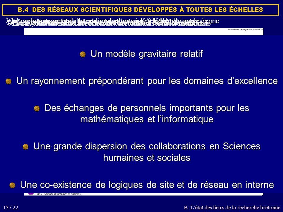 Le rayonnement de la recherche bretonne à léchelle mondiale B.4 DES RÉSEAUX SCIENTIFIQUES DÉVELOPPÉS À TOUTES LES ÉCHELLES Le rayonnement de la recher