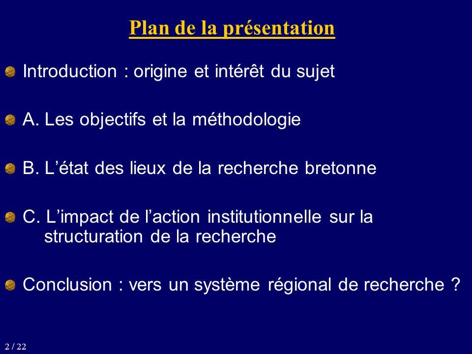 Plan de la présentation Introduction : origine et intérêt du sujet A. Les objectifs et la méthodologie B. Létat des lieux de la recherche bretonne C.