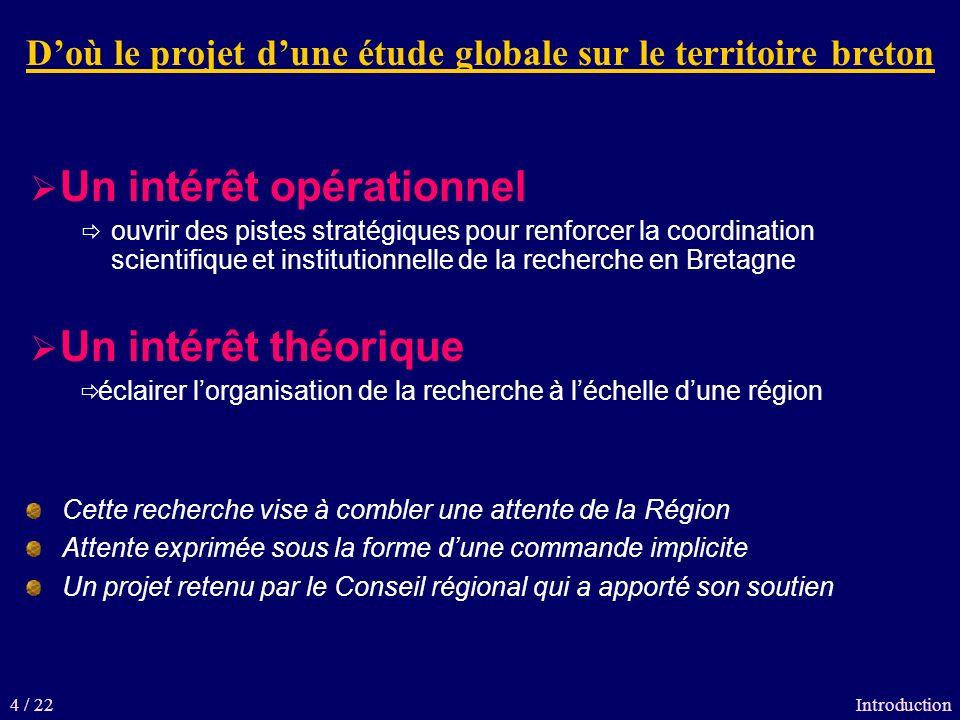 Introduction Doù le projet dune étude globale sur le territoire breton Cette recherche vise à combler une attente de la Région Attente exprimée sous l