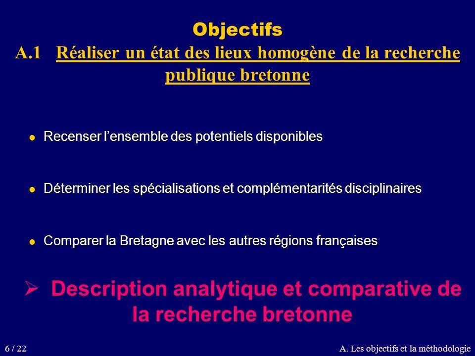 Objectifs A.1 Réaliser un état des lieux homogène de la recherche publique bretonne Recenser lensemble des potentiels disponibles Recenser lensemble d