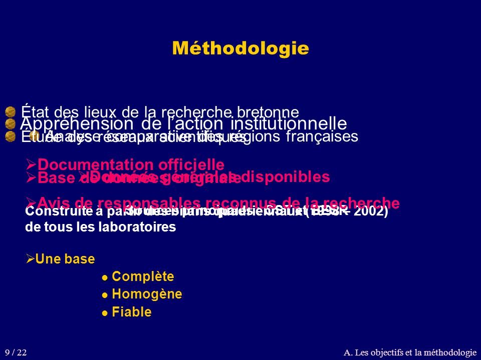 Méthodologie Analyse comparative des régions françaises Données générales disponibles Sources principales : OST et BESR A. Les objectifs et la méthodo