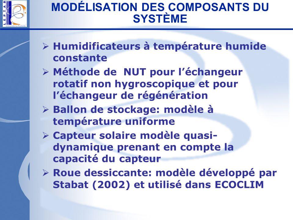 MODÉLISATION DES COMPOSANTS DU SYSTÈME Humidificateurs à température humide constante Méthode de NUT pour léchangeur rotatif non hygroscopique et pour