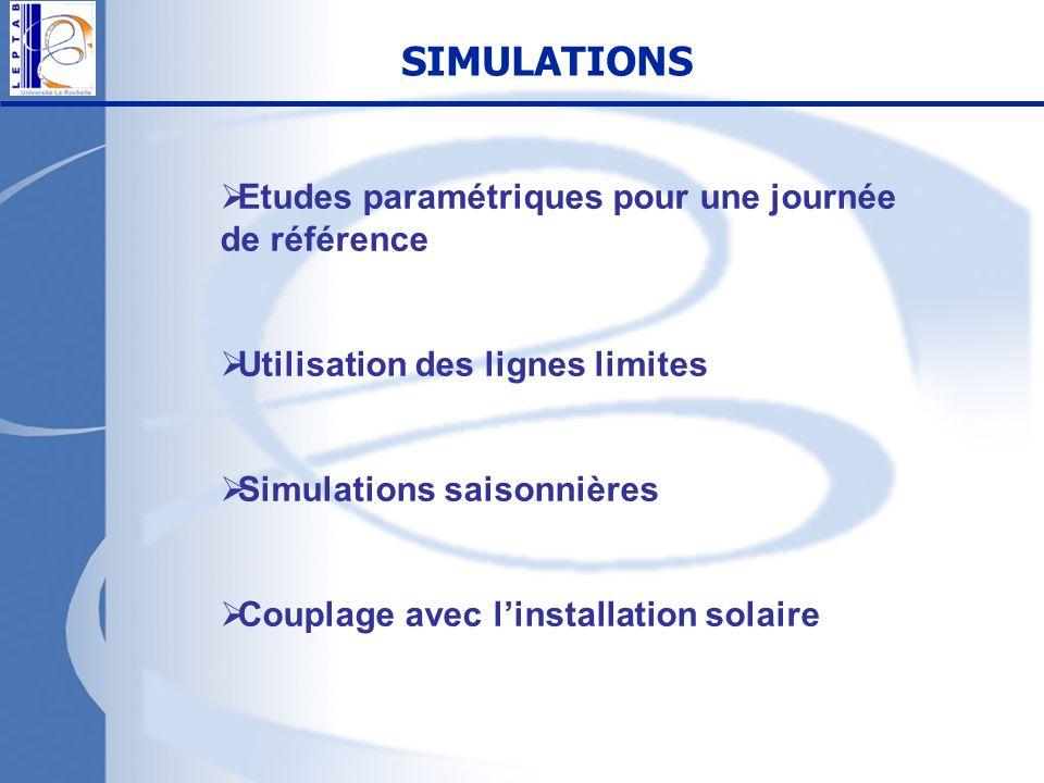 SIMULATIONS Etudes paramétriques pour une journée de référence Utilisation des lignes limites Simulations saisonnières Couplage avec linstallation sol