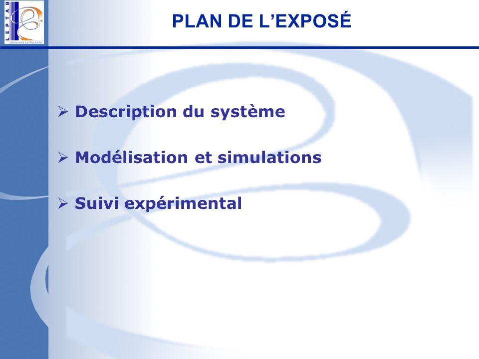 Compléter les mesures expérimentales par des mesures sur de longues durées avec une logique de fonctionnement à respecter.