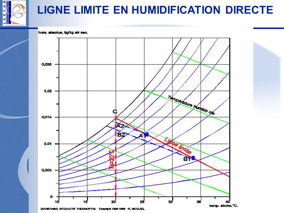 LIGNE LIMITE EN HUMIDIFICATION DIRECTE