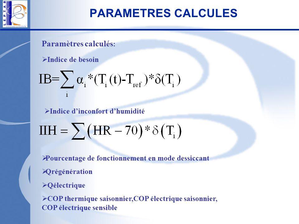 PARAMETRES CALCULES Paramètres calculés : Pourcentage de fonctionnement en mode dessiccant Qrégénération Qélectrique COP thermique saisonnier,COP élec