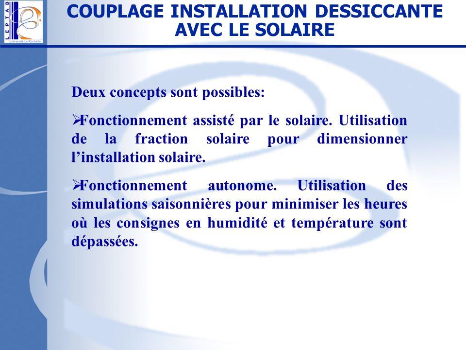 COUPLAGE INSTALLATION DESSICCANTE AVEC LE SOLAIRE Deux concepts sont possibles: Fonctionnement assisté par le solaire. Utilisation de la fraction sola