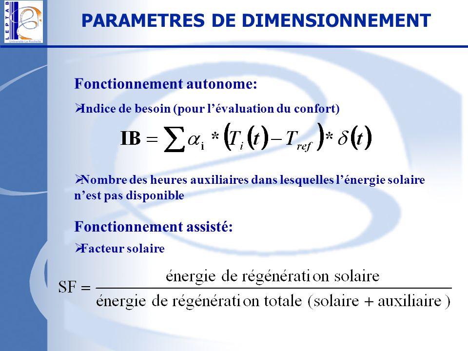 PARAMETRES DE DIMENSIONNEMENT Fonctionnement autonome: Indice de besoin (pour lévaluation du confort) Nombre des heures auxiliaires dans lesquelles lé