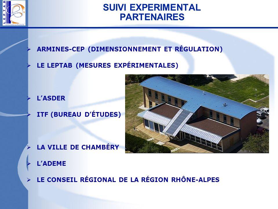 SUIVI EXPERIMENTAL PARTENAIRES ARMINES-CEP (DIMENSIONNEMENT ET RÉGULATION) LE LEPTAB (MESURES EXPÉRIMENTALES) LASDER ITF (BUREAU DÉTUDES) LA VILLE DE