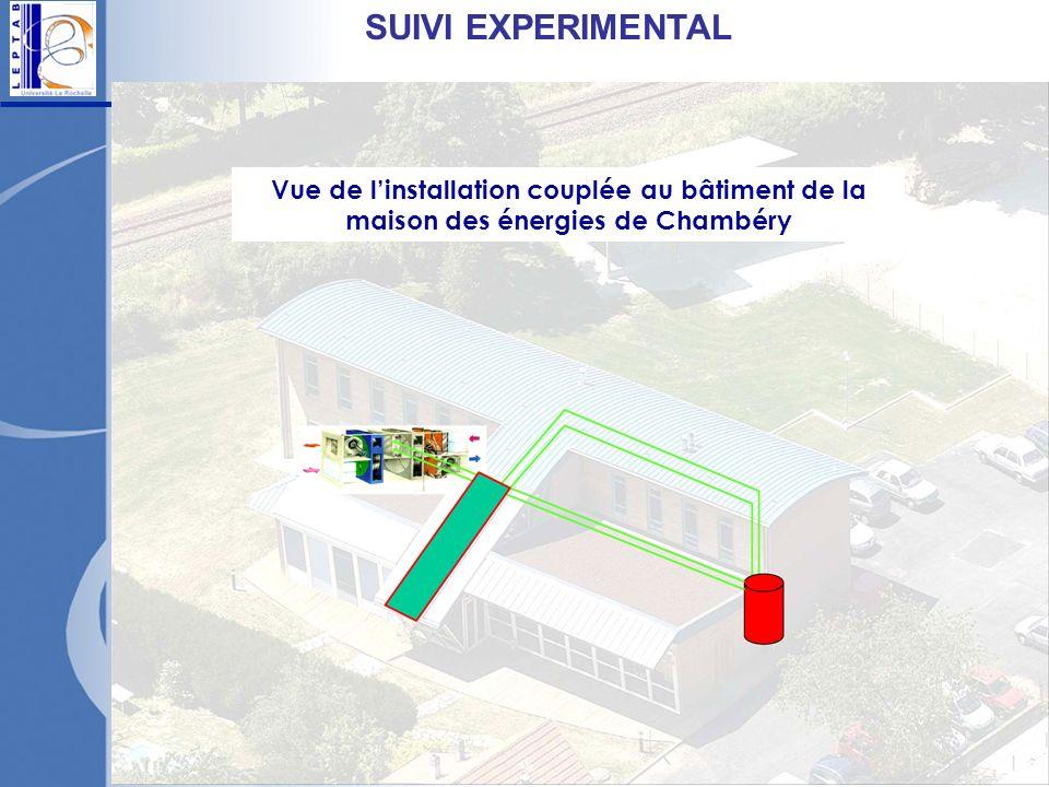 Vue de linstallation couplée au bâtiment de la maison des énergies de Chambéry SUIVI EXPERIMENTAL