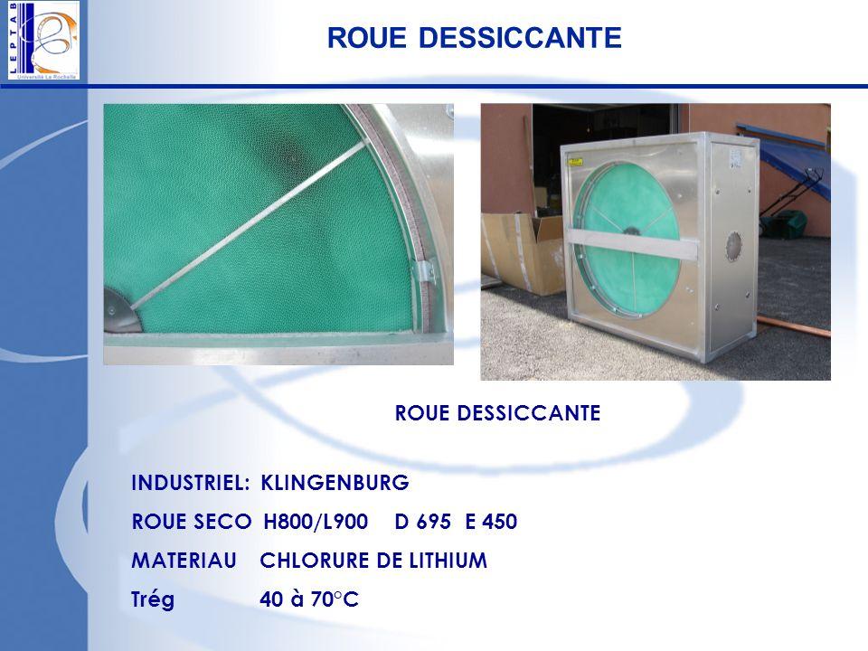ROUE DESSICCANTE INDUSTRIEL: KLINGENBURG ROUE SECO H800/L900 D 695 E 450 MATERIAU CHLORURE DE LITHIUM Trég 40 à 70°C