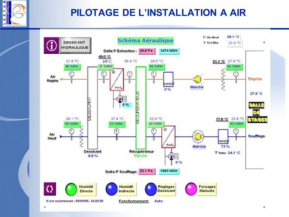 PILOTAGE DE LINSTALLATION A AIR