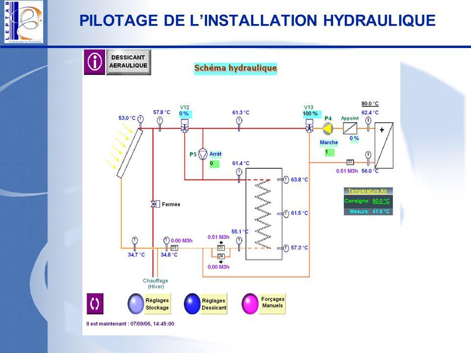 PILOTAGE DE LINSTALLATION HYDRAULIQUE
