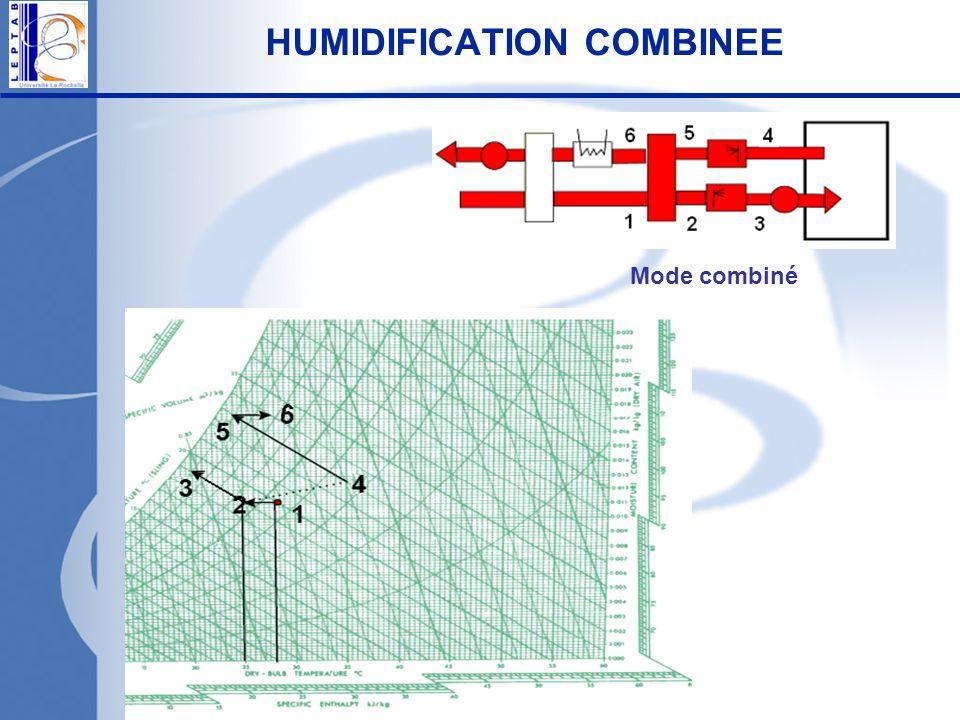Mode combiné HUMIDIFICATION COMBINEE