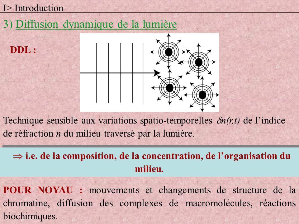 Technique sensible aux variations spatio-temporelles n(r,t) de lindice de réfraction n du milieu traversé par la lumière. i.e. de la composition, de l
