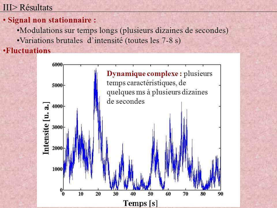 Signal non stationnaire : Modulations sur temps longs (plusieurs dizaines de secondes) Variations brutales dintensité (toutes les 7-8 s) Fluctuations