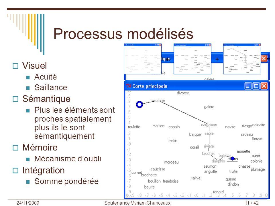 Objectif : Trouver le poisson le plus dangereux Fixation courante sur baleine Soutenance Myriam Chanceaux11 / 42 24/11/2009 Processus modélisés Visuel