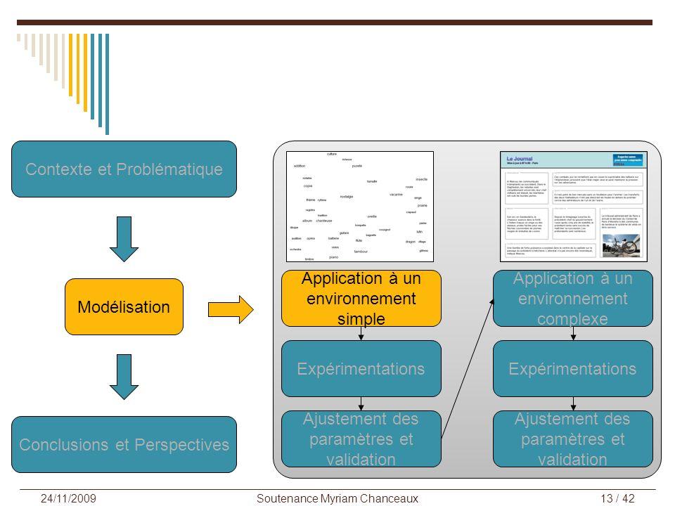 Soutenance Myriam Chanceaux13 / 42 24/11/2009 Contexte et Problématique Modélisation Conclusions et Perspectives Application à un environnement simple