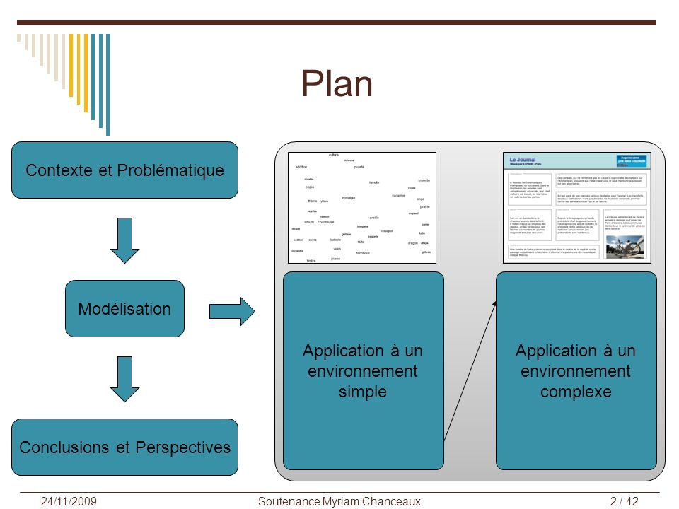 Application à un environnement complexe Contexte et Problématique Modélisation Conclusions et Perspectives Application à un environnement simple Plan Soutenance Myriam Chanceaux2 / 42 24/11/2009